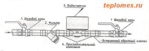 schema-ustanovki-schetchika