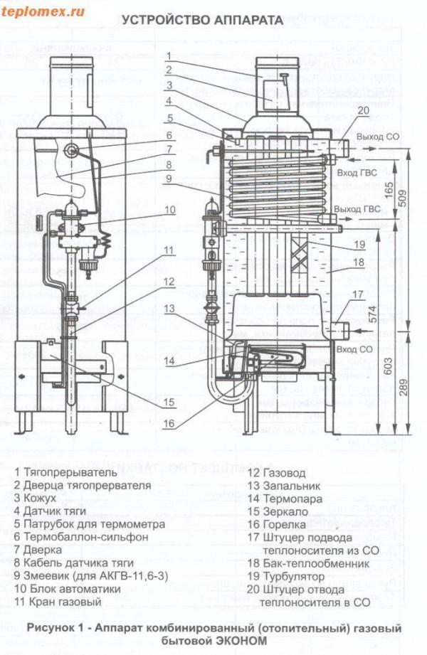 котел конорд инструкция зажигание - фото 11