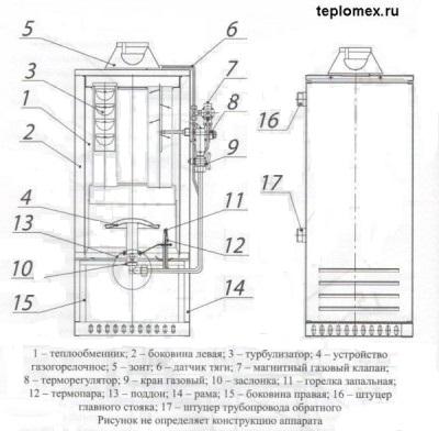 Устройство котла АОГВ-11,6-3