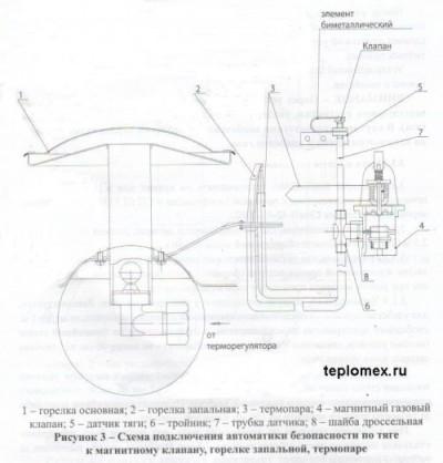 avtomatika-aogv