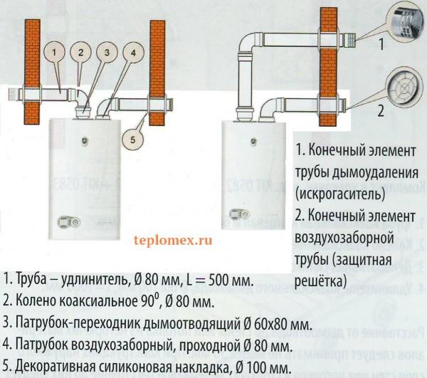 Котел baxi коаксиальный дымоход для газового котла облицовки для камина из метала