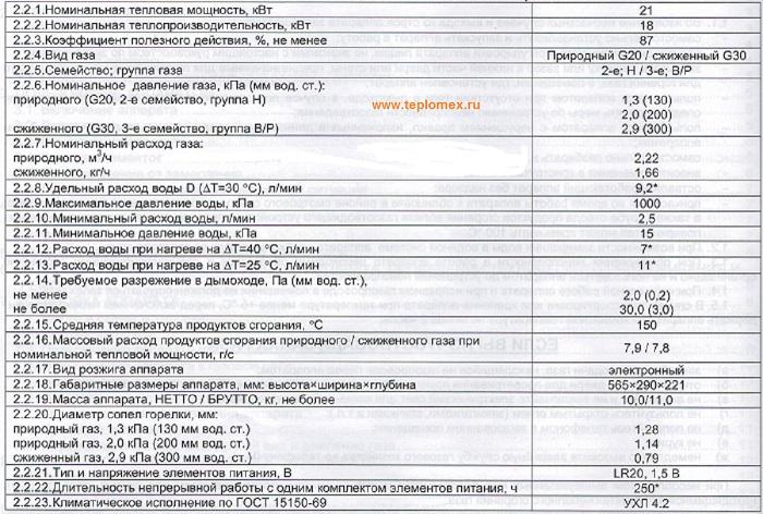neva4511-tech-harakteristiki