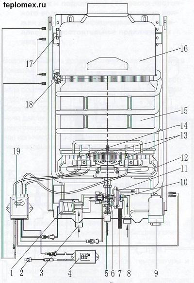 Калибровка электронных и механических напольных весов