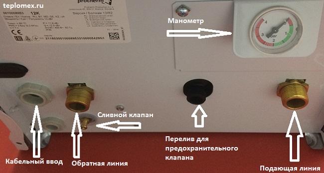 Обзор электрического котла Protherm: модельный ряд