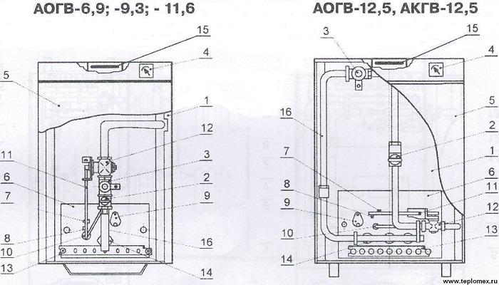 aogv-avtomatika-nastroika